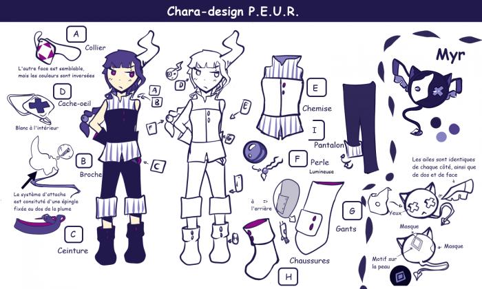 P.E.U.R. Project
