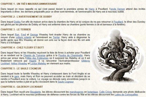 Résumé des Chapitres de Harry Potter et la chambre des secrets.