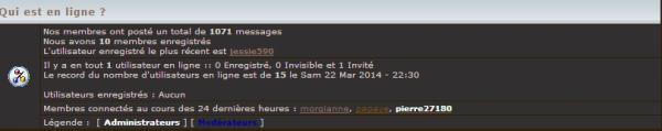 LE CAP DES 1000 MESSAGES !!