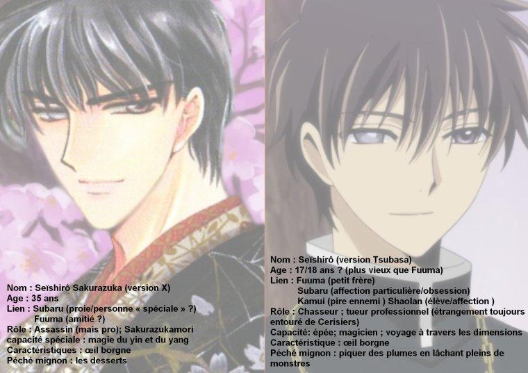 Anatomie comparée personnage X et Tsubasa p1