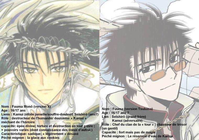 anatomie comparée des personnages de X et Tsubasa p4