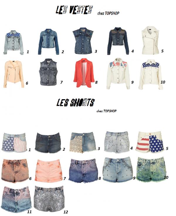 Quels sont vos coups de ♥ vestes/shorts ?