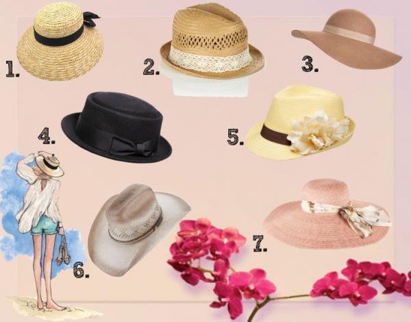 Mode: Quel chapeau d'été vous convient le mieux ?