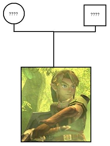 Débat n°2 : Link, éternel orphelin??