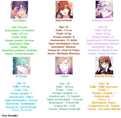 Otome game & Anime : Uta no Prince-sama