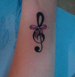 Mon futur tatooage sur la anche droite (des avis)