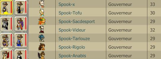 Etape 2 de la team Spook.