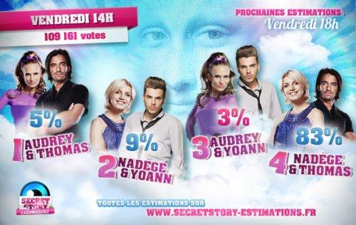 1) Audrey, Thomas 2) Nadège, Yoann 3) Audrey, Yoann et 4) Nadège, Thomas