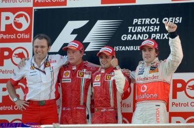 Résulats du Grand Prix de Turquie