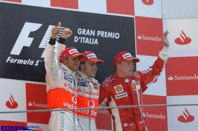 Résulats du Grand Prix de Italie
