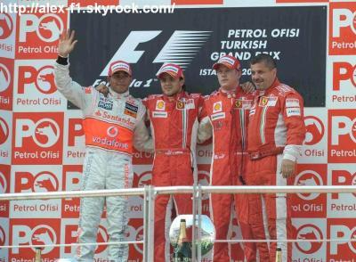 Résulats du 5° Grand Prix de Turquie