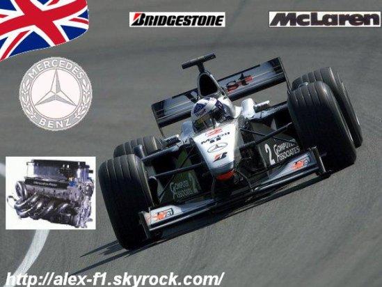 Liens:Vote|Pétition  F1 de la semaine: Saison 2000Mes autres blogs: Alex-Sauber|Prost|Minardi