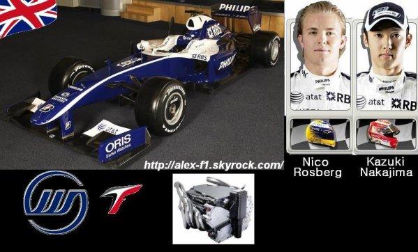 8] Williams Toyota FW31