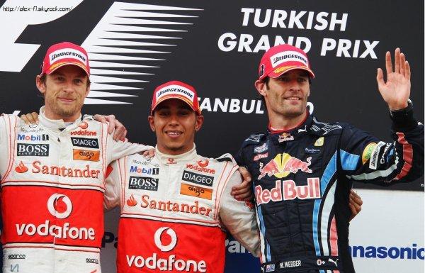 Résultats du 7° Grand Prix : Turquie