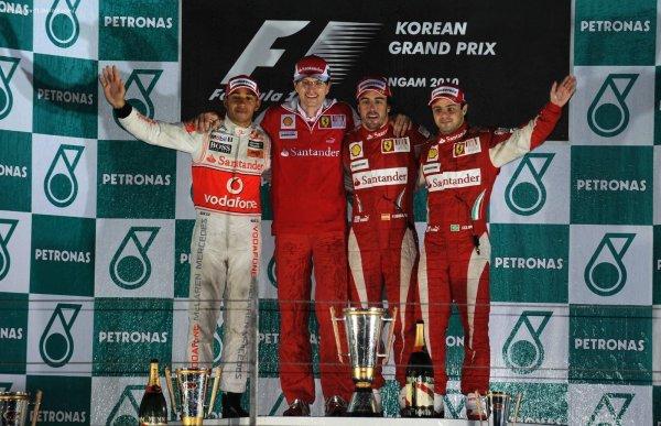 Résultats du 17° Grand Prix : Corée