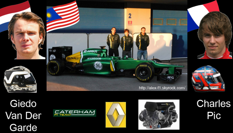 > 10]Caterham CT03 Renault  RS27-2013