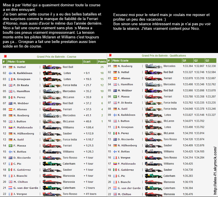 Bahrein  GP streaming 1 2 3 vsfr---------------------------------------------------------------------------------------------------------------------- Résultats du 4° Grand Prix