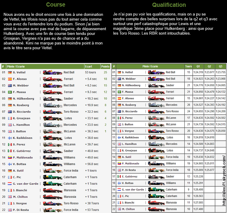 Italie  GP streaming 1 2 3 vsfr---------------------------------------------------------------------------------------------------------------------- Résultats du 12° Grand Prix