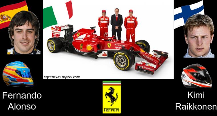 > 3 ] Scuderia Ferrari F14T