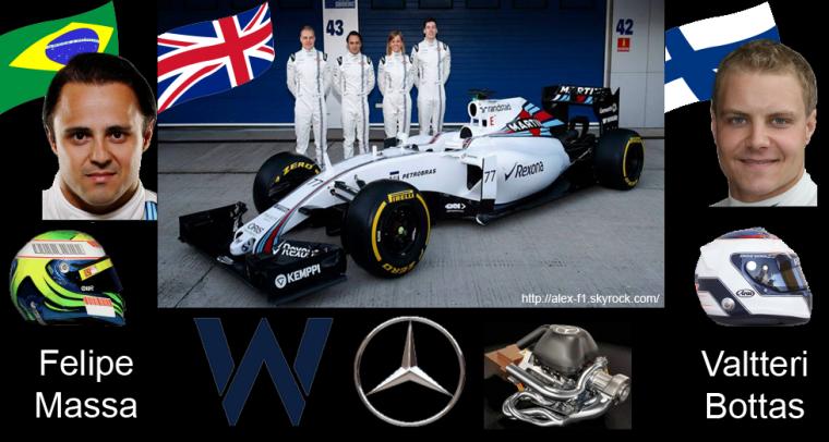 > 3] Williams FW37 Mercedes Benz- L'écurie britannique est-elle de nouveau dans les top teams ?