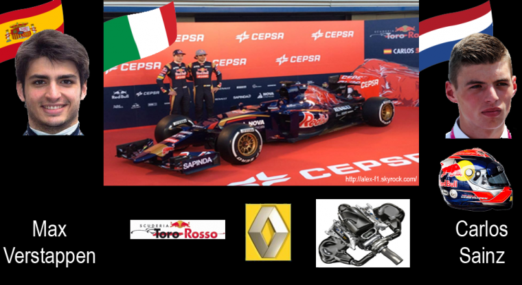 > 7] Scuderia Toro Rosso STR10 Renault- Capable de refaire l'exploit de 2008 ?