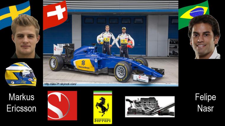 > 10] Sauber C34 Ferrari- Les moyens financiers de se relancer ?