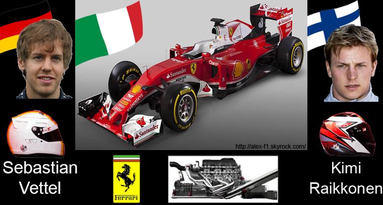 > 2 ] Scuderia Ferrari SF16-H- La Scuderia pourra-t-elle atteindre le titre cette année ?