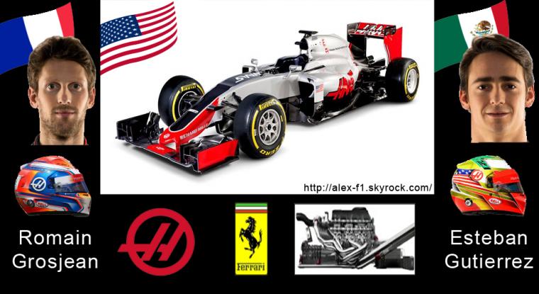 > 11] Haas Ferrari- Sera t-elle capable de belle performance avec un chasis Ferrari 2015 ? article en construction