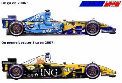 Renault de 2006 à 2007 :