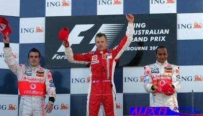 Résulats du Grand Prix d'Australie