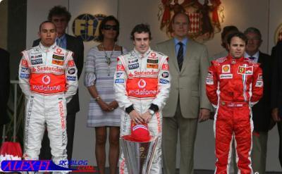 Résulats du Grand Prix de Monaco