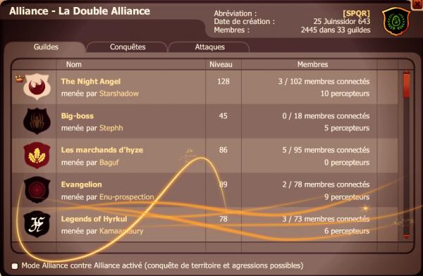 La double Alliance =D
