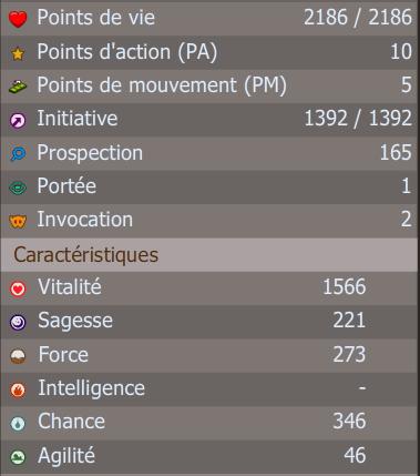 Stats d'Azken-Memoria !