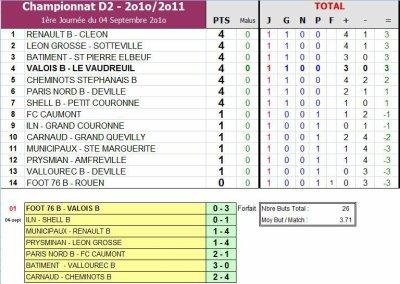 AS PNE (2) (Saison 2010-2011, 1ère Journée)