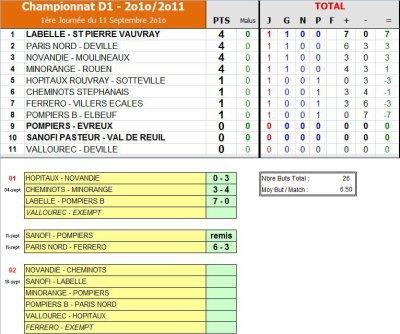 AS PNE (1) (Saison 2010-2011, 1ère Journée, Match en retard)