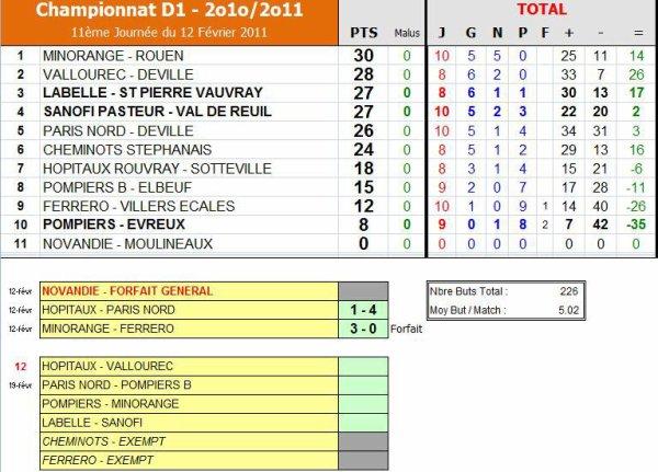 AS PNE (1) (Saison 2010-2011, 9ème Journée, Match en retard)