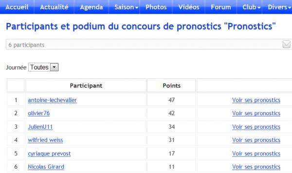 Concours de Pronostics (Journées 1-2-3)