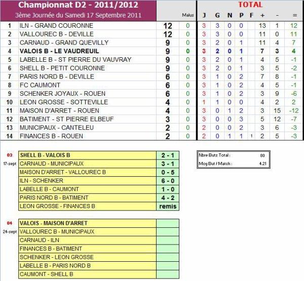 AS PNE (2) (Saison 2011-2012, 3ème Journée)