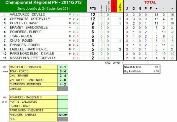 AS PNE (1) (Saison 2011-2012, 3ème Journée)