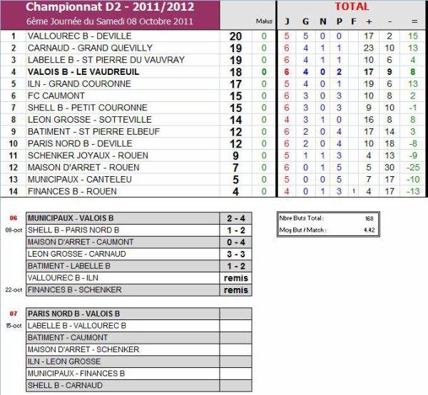 AS PNE (2) (Saison 2011-2012, 6ème Journée)