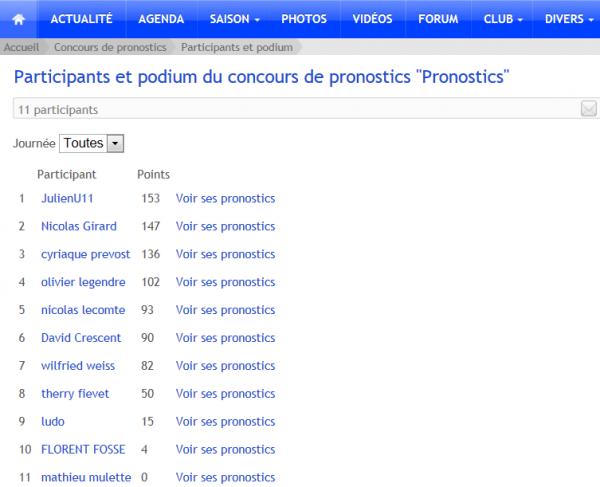 Concours de Pronostics (Journées 16-17-18)