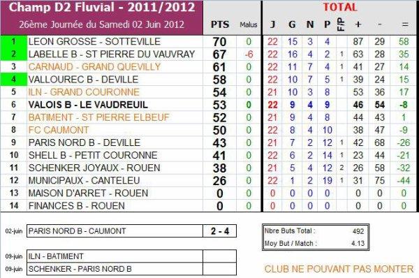 AS PNE (2) (Saison 2011-2012, 15ème Journée, match en retard)