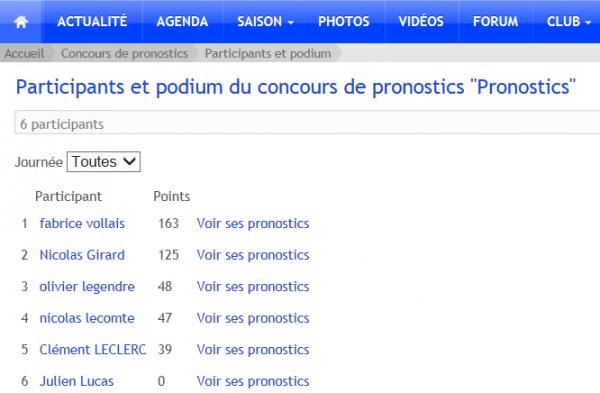 Concours de Pronostics (Journées 13-14-15)