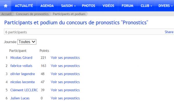 Concours de Pronostics (Journées 19-20-21-22)