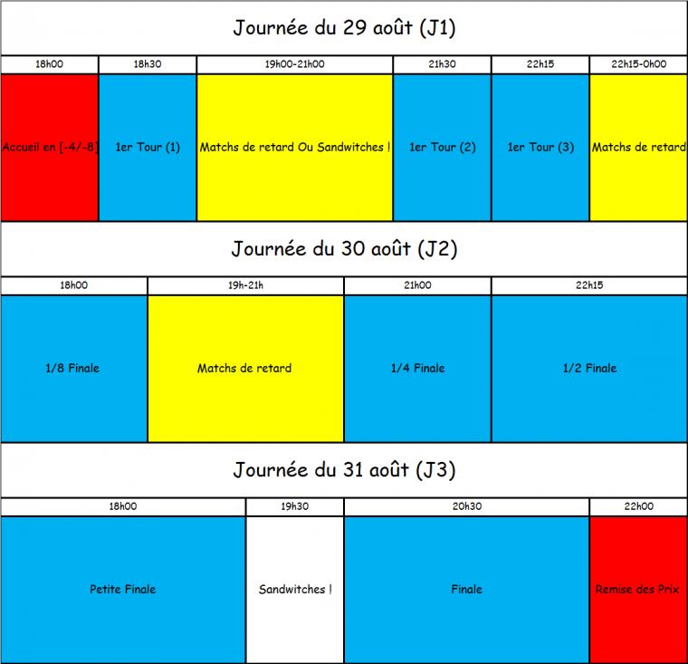 Planning du tournoi