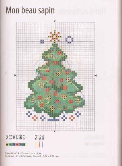 Noël approche...à vos aiguilles :)