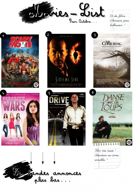 Movies-List & Wish-List..♥