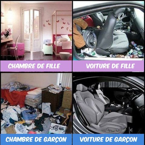 Voiture / Chambre