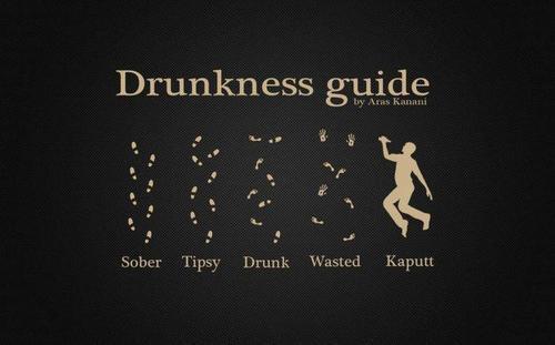Guide du buveur