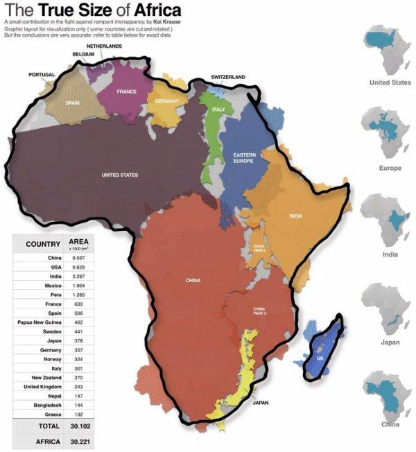 La Réalité sur l'Afrique